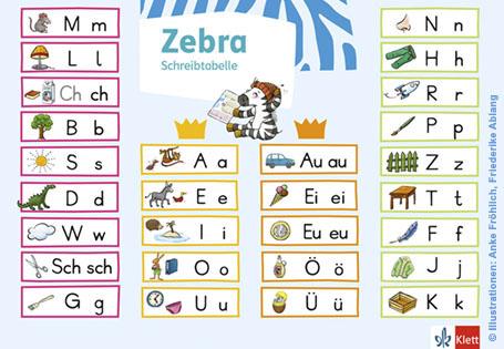 Konzept Der Zebra Schreibtabelle 2018 Plus Anlautbilder Zum Download