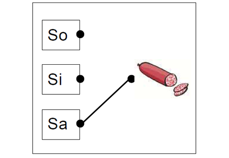 Zusätzliches Lesematerial für Klasse 1 Anlaut-Silbe-Bild-Zuordnung